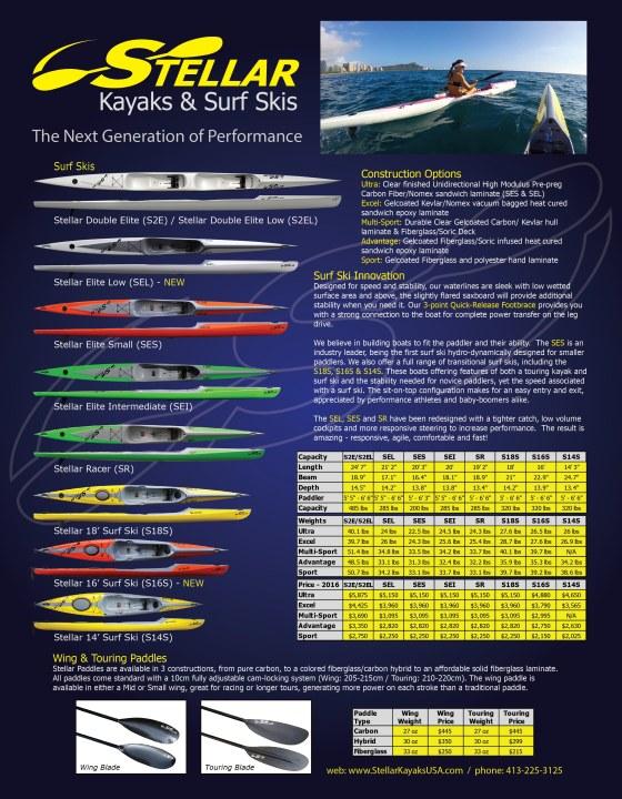 kayak, sit on top, surf ski, surfski, paddle, paddling, racing, Stellar, SE, SR, SEI, SES, S18S, S16S, S14S, Paddles, performance, order on-line, pricing