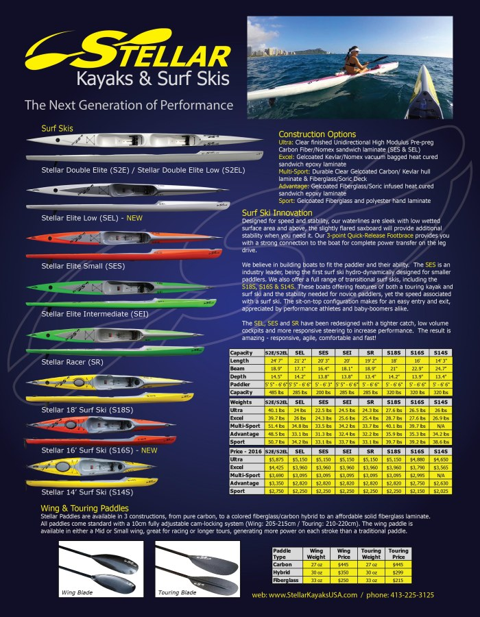 kayak, sit on top, surf ski, surfski, paddle, paddling, racing, Stellar, SE, SR, SEI, SES, S18S, S16S, S14S, Paddles, performance, order on-line, pricing