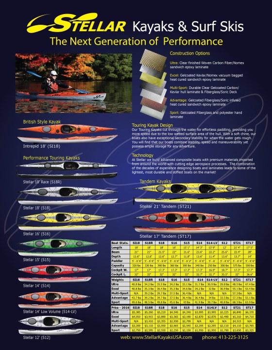 Stellar, kayaks, touring, racing, recreational, sit inside, racing, paddling,