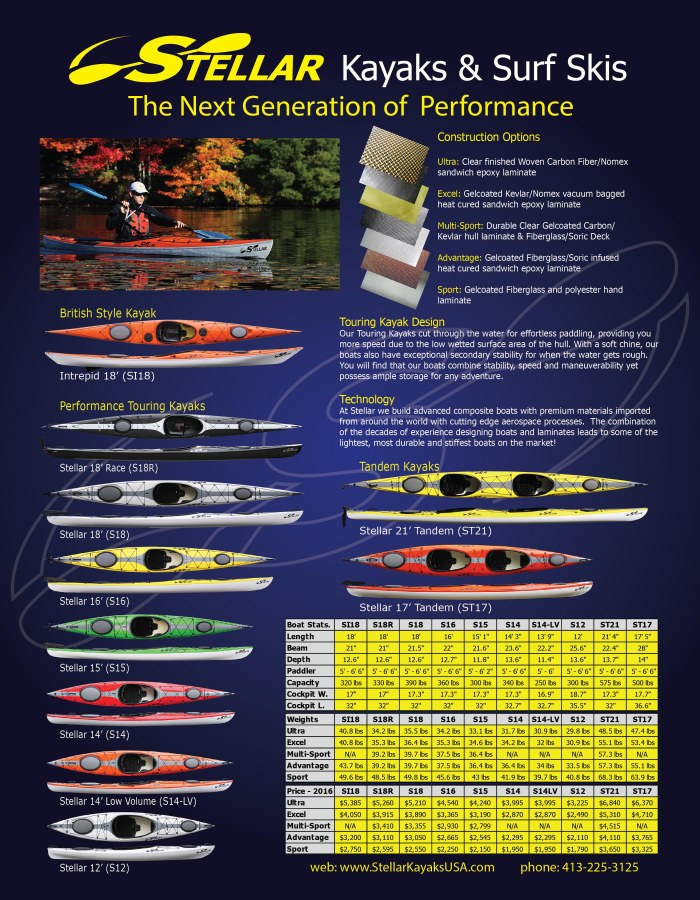 Stellar, kayaks, touring, racing, recreational, sit inside, racing, paddling,